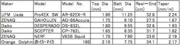 AR-82EX SPEC-1 120211.jpg