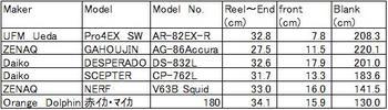 AR-82EX SPEC-2 120211.jpg