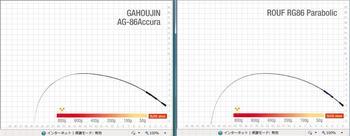 accura&parabolic.jpg